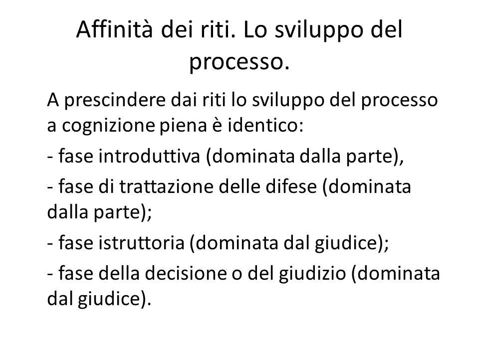 Affinità dei riti.Lo sviluppo del processo.