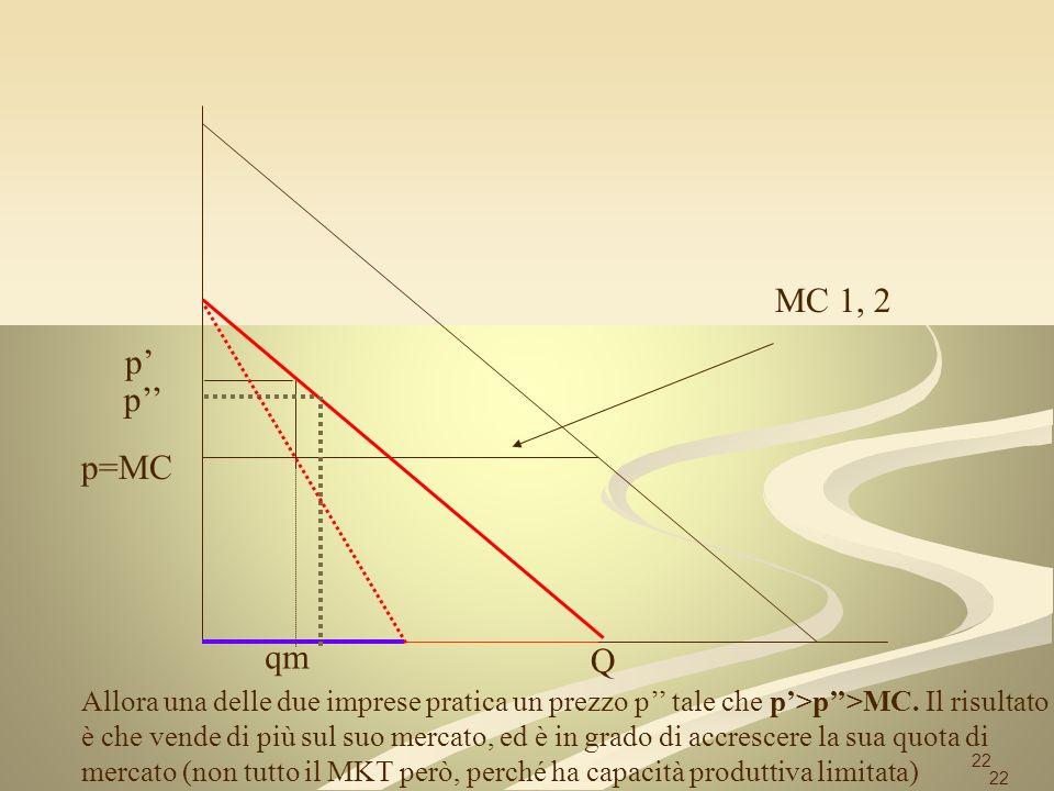 22 p=MC Q MC 1, 2 p Allora una delle due imprese pratica un prezzo p tale che p>p>MC. Il risultato è che vende di più sul suo mercato, ed è in grado d