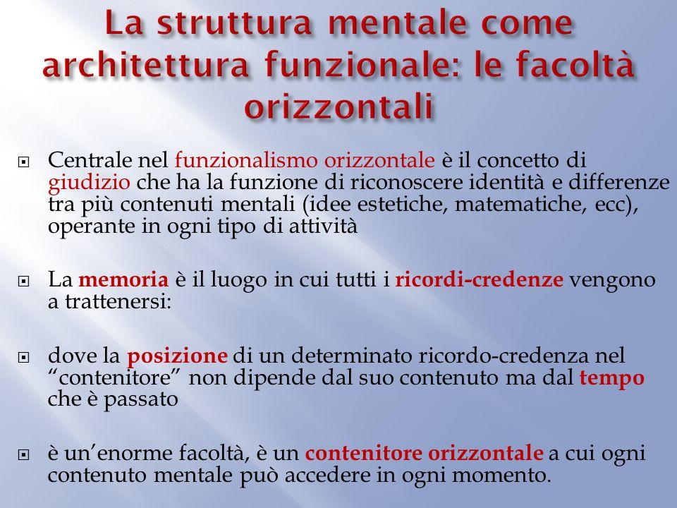 Centrale nel funzionalismo orizzontale è il concetto di giudizio che ha la funzione di riconoscere identità e differenze tra più contenuti mentali (idee estetiche, matematiche, ecc), operante in ogni tipo di attività La memoria è il luogo in cui tutti i ricordi-credenze vengono a trattenersi: dove la posizione di un determinato ricordo-credenza nel contenitore non dipende dal suo contenuto ma dal tempo che è passato è unenorme facoltà, è un contenitore orizzontale a cui ogni contenuto mentale può accedere in ogni momento.