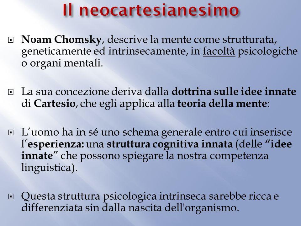 Noam Chomsky, descrive la mente come strutturata, geneticamente ed intrinsecamente, in facoltà psicologiche o organi mentali.