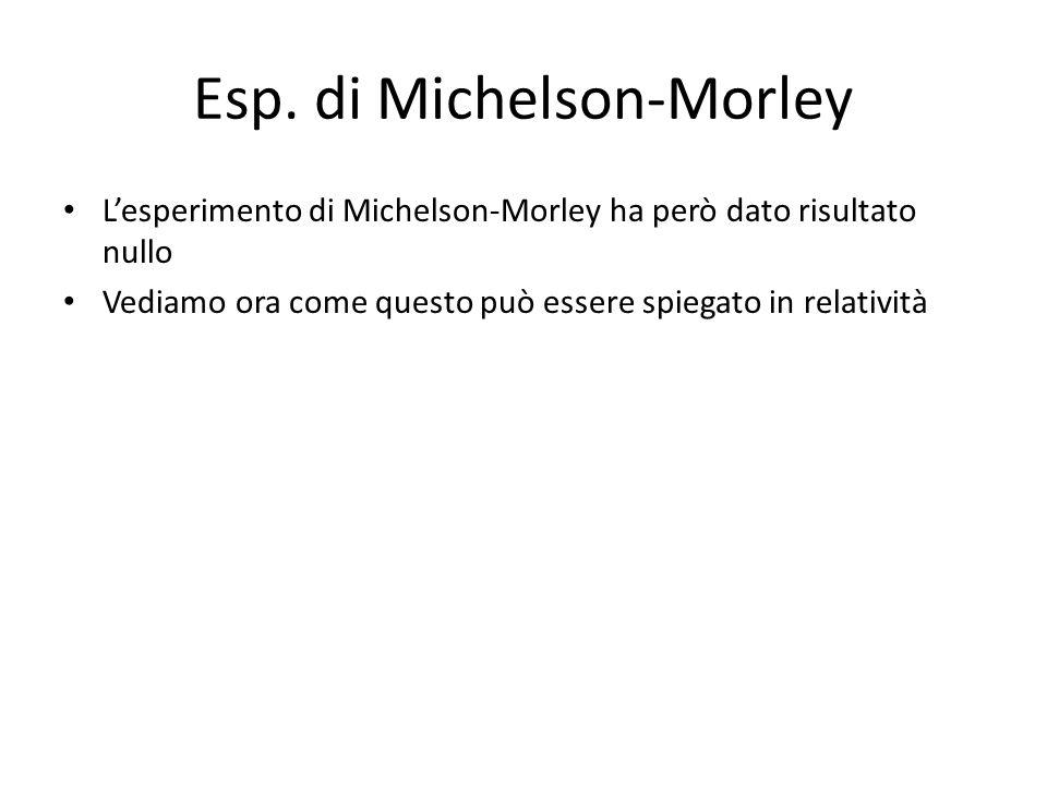 Esp. di Michelson-Morley Lesperimento di Michelson-Morley ha però dato risultato nullo Vediamo ora come questo può essere spiegato in relatività
