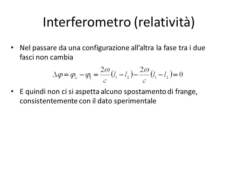 Interferometro (relatività) Nel passare da una configurazione allaltra la fase tra i due fasci non cambia E quindi non ci si aspetta alcuno spostament