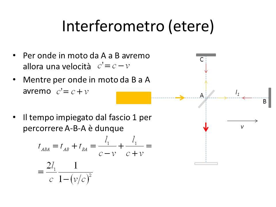 Interferometro (etere) Similmente per onde in moto da A a C o viceversa, la velocità della luce sarà Il tempo impiegato dal fascio 2 per percorrere A-C-A è v A C B l2l2