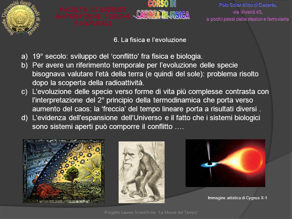 6. La fisica e levoluzione Polo Scientifico di Caserta, via Vivaldi 43, a pochi passi dalla stazione ferroviaria FACOLTA DI SCIENZE MATEMATICHE, FISIC