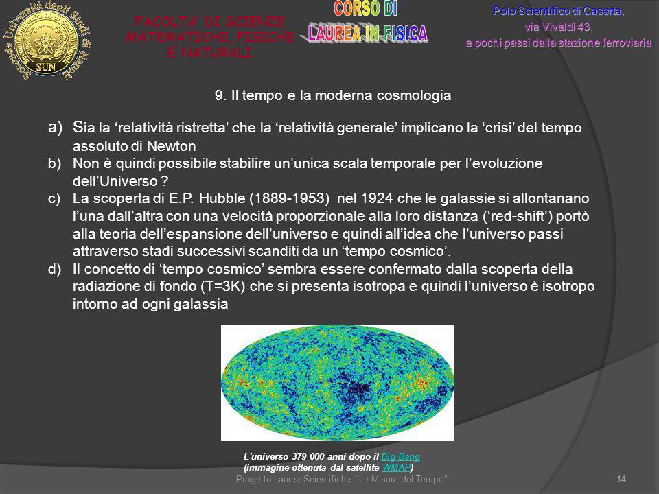 9. Il tempo e la moderna cosmologia Polo Scientifico di Caserta, via Vivaldi 43, a pochi passi dalla stazione ferroviaria FACOLTA DI SCIENZE MATEMATIC