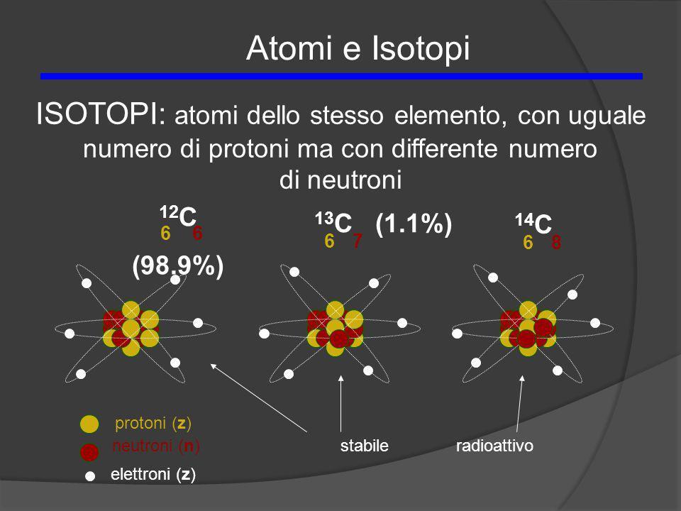 12 C (98.9%) 66 protoni (z) neutroni (n) elettroni (z) 13 C (1.1%) 76 14 C 86 stabile radioattivo ISOTOPI: atomi dello stesso elemento, con uguale num