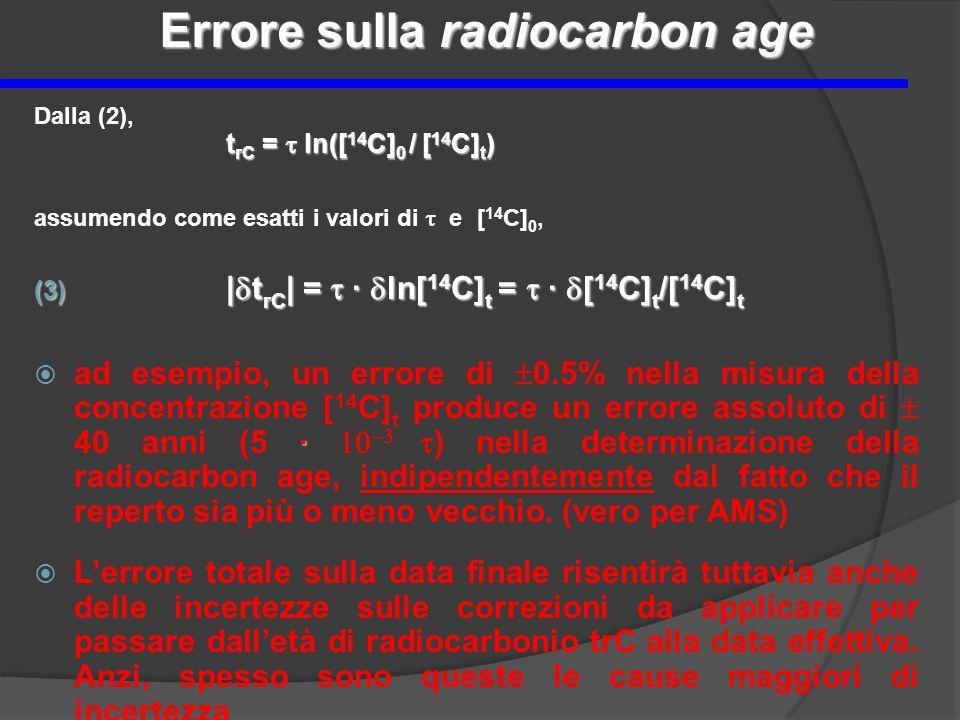 t rC = ln([ 14 C] 0 / [ 14 C] t ) Dalla (2), t rC = ln([ 14 C] 0 / [ 14 C] t ) assumendo come esatti i valori di e [ 14 C] 0, (3) | t rC | = · ln[ 14