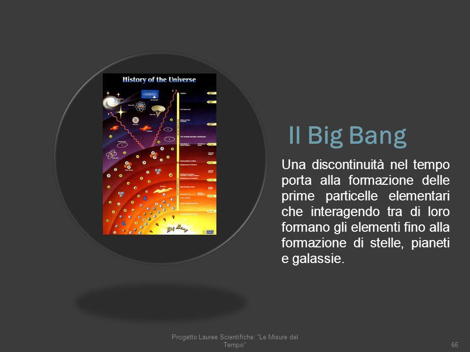 Il Big Bang Una discontinuità nel tempo porta alla formazione delle prime particelle elementari che interagendo tra di loro formano gli elementi fino