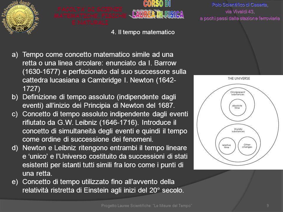 4. Il tempo matematico Polo Scientifico di Caserta, via Vivaldi 43, a pochi passi dalla stazione ferroviaria FACOLTA DI SCIENZE MATEMATICHE, FISICHE E