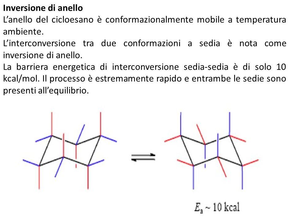 Inversione di anello Lanello del cicloesano è conformazionalmente mobile a temperatura ambiente.