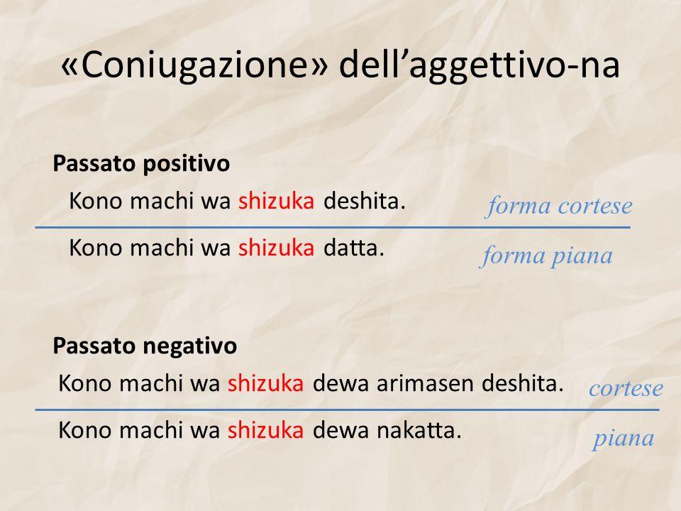 «Coniugazione» dellaggettivo-na Passato positivo Kono machi wa shizuka deshita. Kono machi wa shizuka datta. forma piana forma cortese Passato negativ