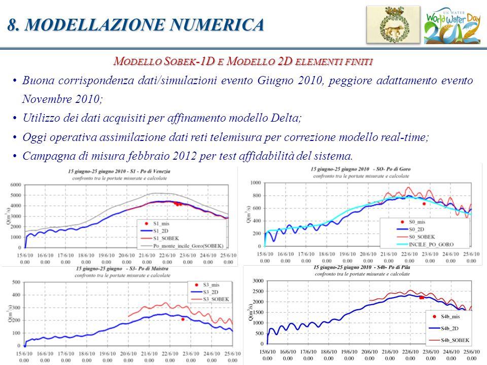 8. MODELLAZIONE NUMERICA M ODELLO S OBEK -1D E M ODELLO 2D ELEMENTI FINITI Buona corrispondenza dati/simulazioni evento Giugno 2010, peggiore adattame