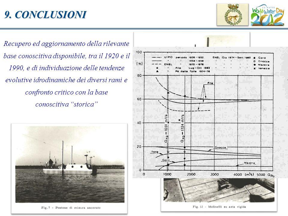 9. CONCLUSIONI Recupero ed aggiornamento della rilevante base conoscitiva disponibile, tra il 1920 e il 1990, e di individuazione delle tendenze evolu