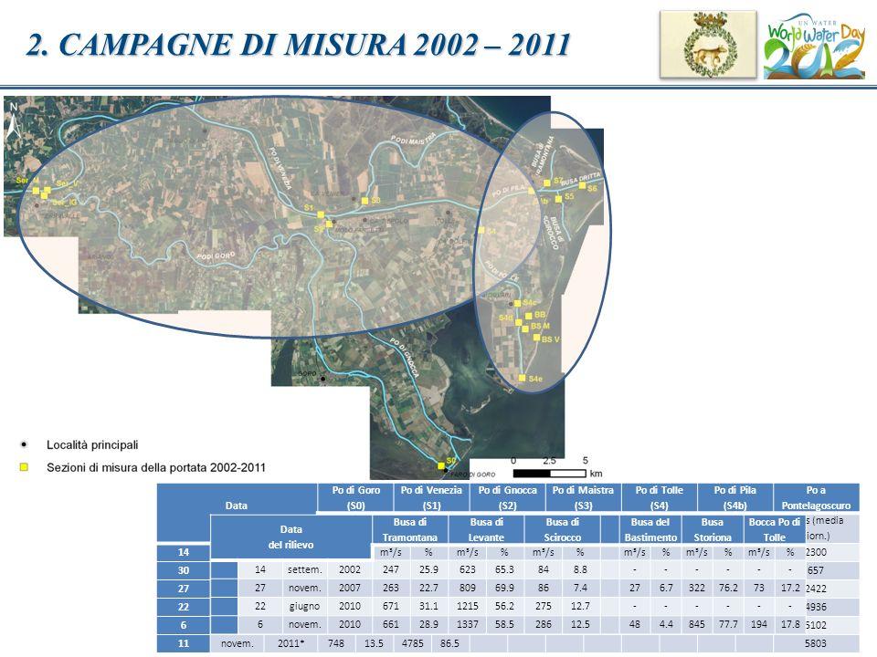 2. CAMPAGNE DI MISURA 2002 – 2011 Data del rilievo Po di Goro (S0) Po di Venezia (S1) Po di Gnocca (S2) Po di Maistra (S3) Po di Tolle (S4) Po di Pila