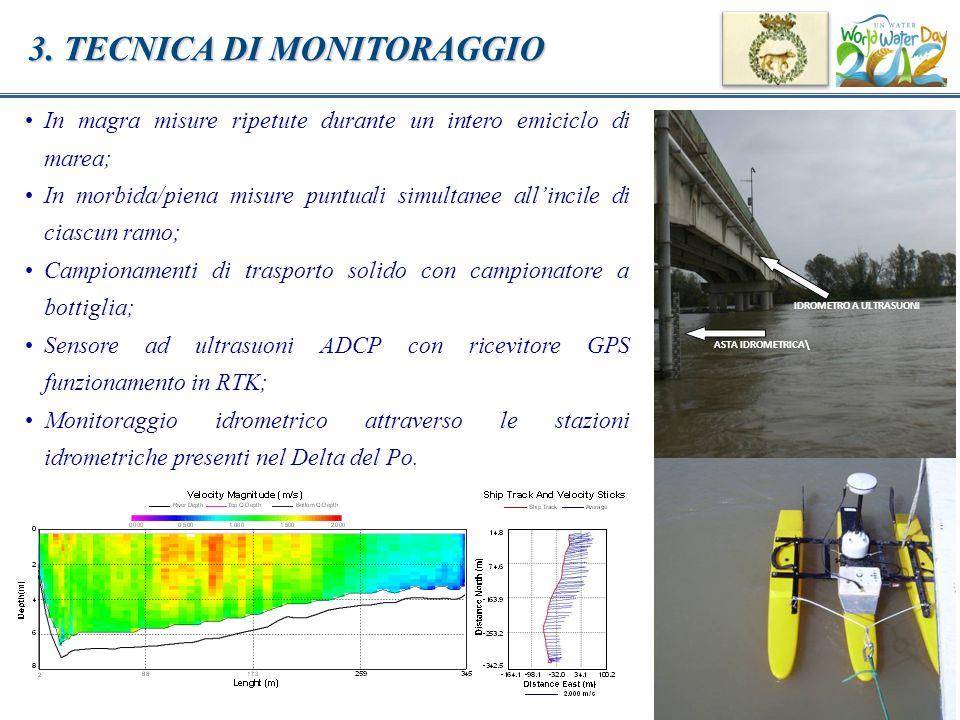 3. TECNICA DI MONITORAGGIO In magra misure ripetute durante un intero emiciclo di marea; In morbida/piena misure puntuali simultanee allincile di cias