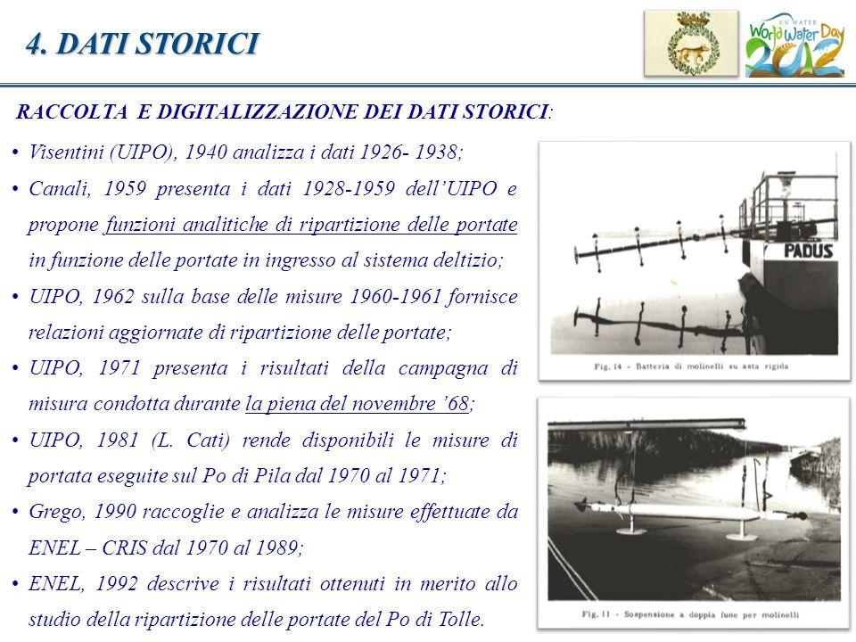 4. DATI STORICI Visentini (UIPO), 1940 analizza i dati 1926- 1938; Canali, 1959 presenta i dati 1928-1959 dellUIPO e propone funzioni analitiche di ri
