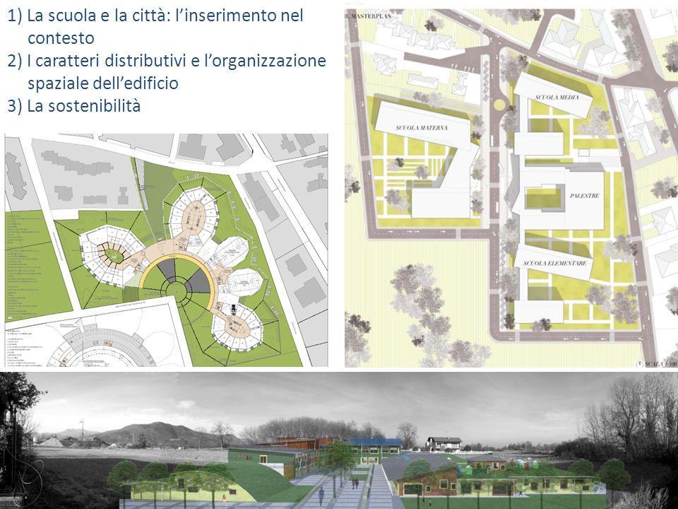 Nuovo polo scolastico a Caraglio (CN) Tesi di laurea specialistica in Architettura di Federica Cona rel.