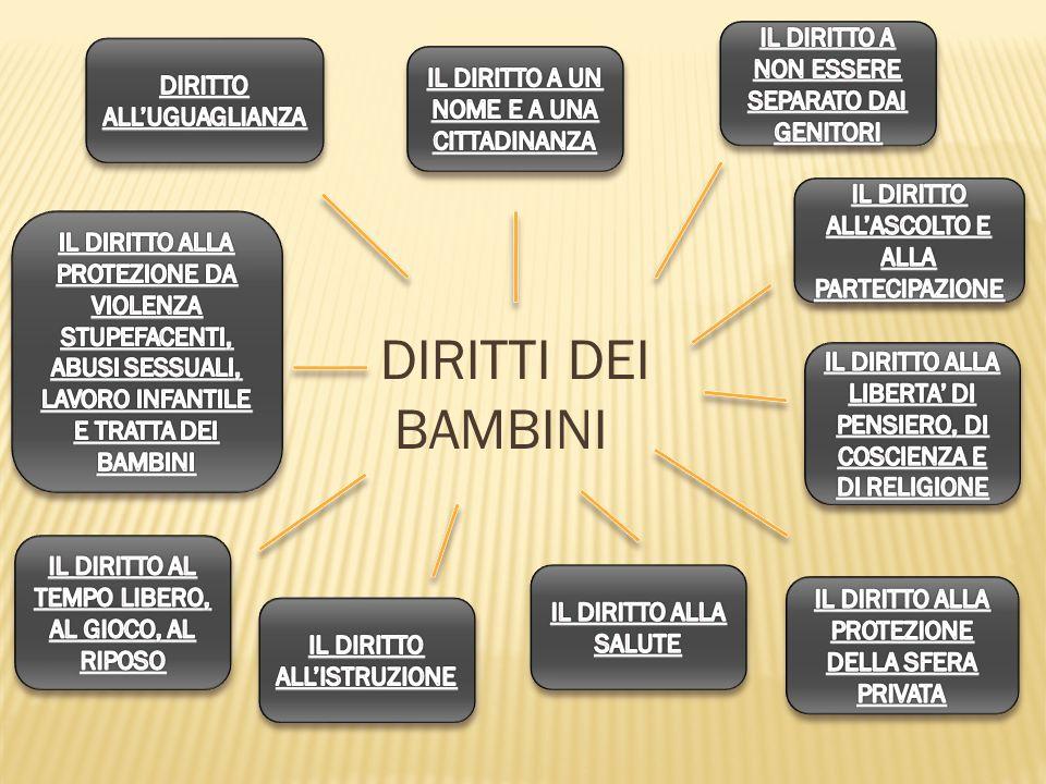 Il diritto allistruzione nella Costituzione italiana si riscontra nella parte dedicata ai diritti e doveri dei cittadini (13-54).