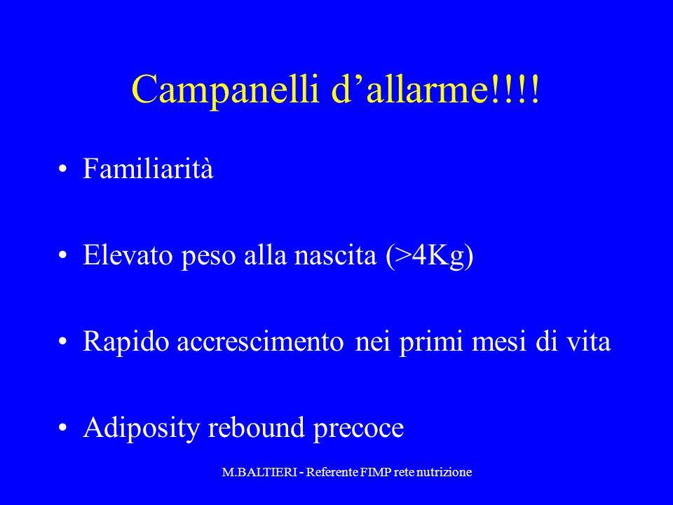 Campanelli dallarme!!!! Familiarità Elevato peso alla nascita (>4Kg) Rapido accrescimento nei primi mesi di vita Adiposity rebound precoce M.BALTIERI