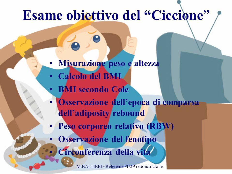 Esame obiettivo del Ciccione Misurazione peso e altezza Calcolo del BMI BMI secondo Cole Osservazione dellepoca di comparsa delladiposity rebound Peso