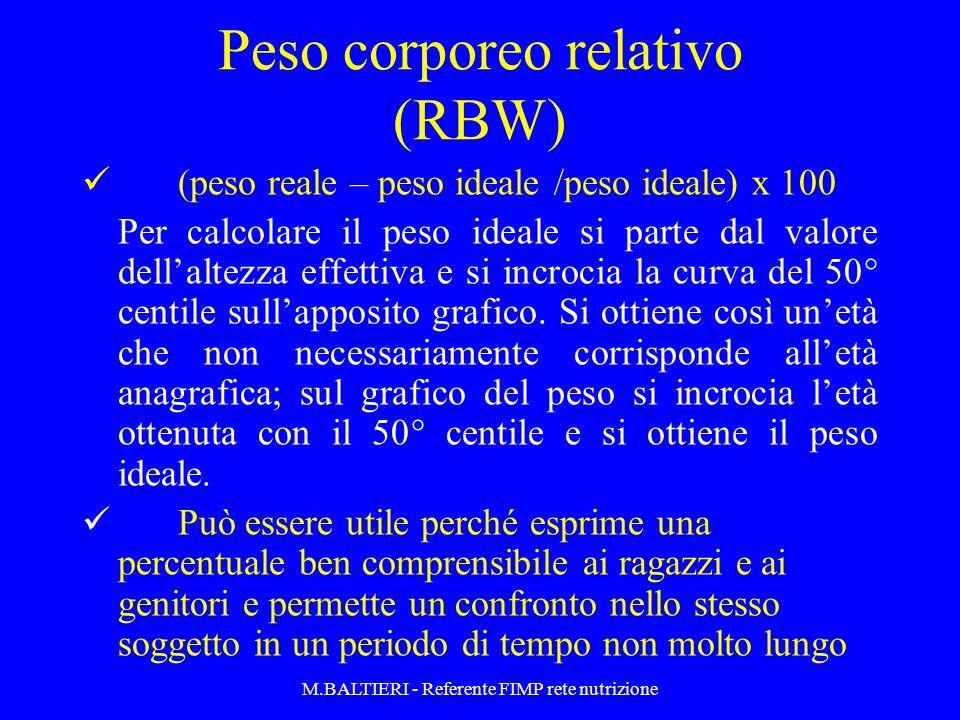 Peso corporeo relativo (RBW) (peso reale – peso ideale /peso ideale) x 100 Per calcolare il peso ideale si parte dal valore dellaltezza effettiva e si