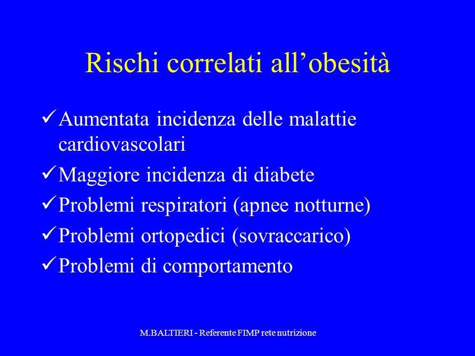 Rischi correlati allobesità Aumentata incidenza delle malattie cardiovascolari Maggiore incidenza di diabete Problemi respiratori (apnee notturne) Pro
