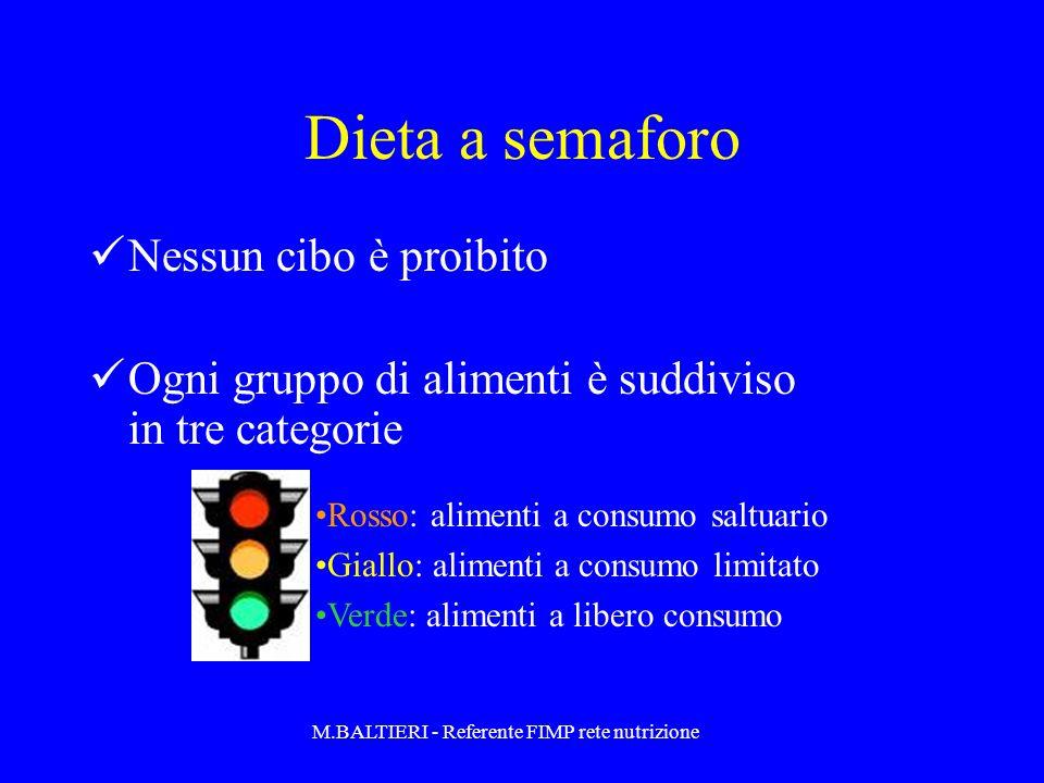 Dieta a semaforo Nessun cibo è proibito Ogni gruppo di alimenti è suddiviso in tre categorie Rosso: alimenti a consumo saltuario Giallo: alimenti a co