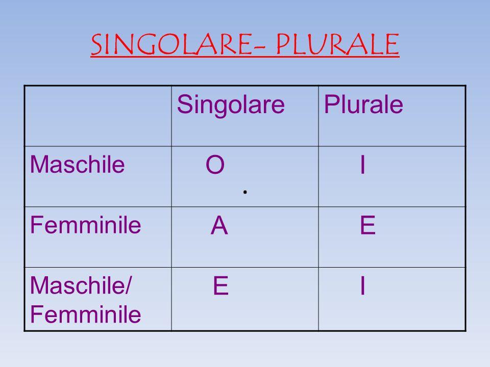 . SINGOLARE- PLURALE SingolarePlurale Maschile O I Femminile A E Maschile/ Femminile E I