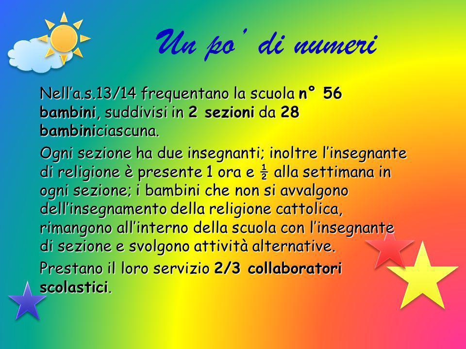 Un po di numeri Nella.s.13/14 frequentano la scuola n° 56 bambini, suddivisi in 2 sezioni da 28 bambiniciascuna.
