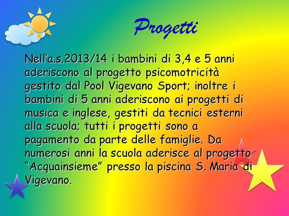 Progetti Nella.s.2013/14 i bambini di 3,4 e 5 anni aderiscono al progetto psicomotricità gestito dal Pool Vigevano Sport; inoltre i bambini di 5 anni