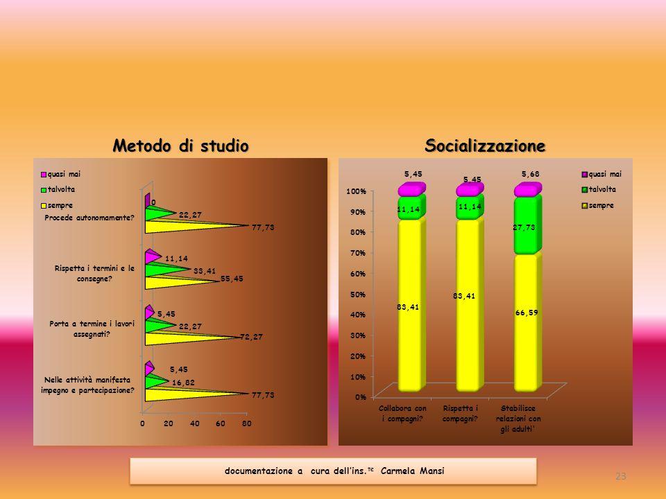 Metodo di studio Socializzazione 23 documentazione a cura dellins. te Carmela Mansi
