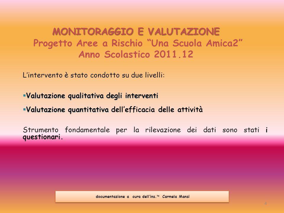 Lintervento è stato condotto su due livelli: Valutazione qualitativa degli interventi Valutazione qualitativa degli interventi Valutazione quantitativ