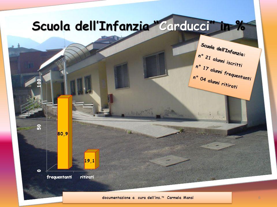6 Scuola dellInfanzia Carducci in % Scuola dellInfanzia: n° 21 alunni iscritti n° 17 alunni frequentanti n° 04 alunni ritirati Scuola dellInfanzia: n°