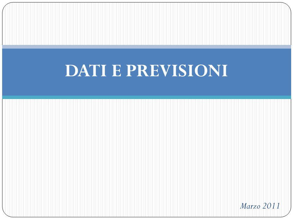 Marzo 2011 DATI E PREVISIONI