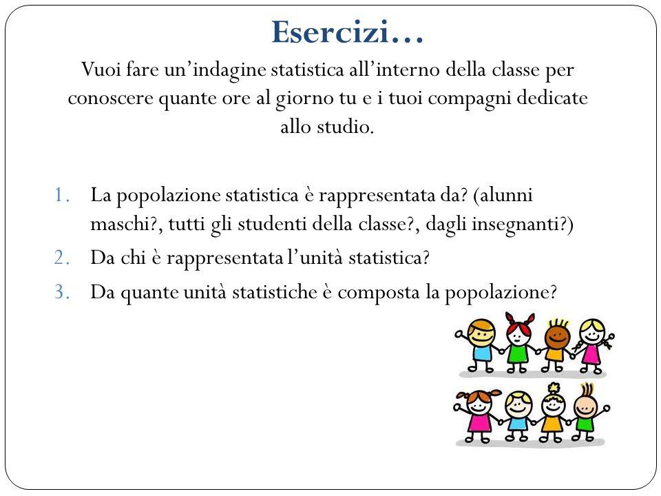Esercizi… Vuoi fare unindagine statistica allinterno della classe per conoscere quante ore al giorno tu e i tuoi compagni dedicate allo studio. 1.La p