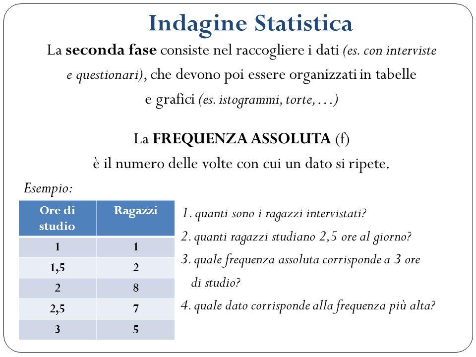 Indagine Statistica La seconda fase consiste nel raccogliere i dati (es. con interviste e questionari), che devono poi essere organizzati in tabelle e