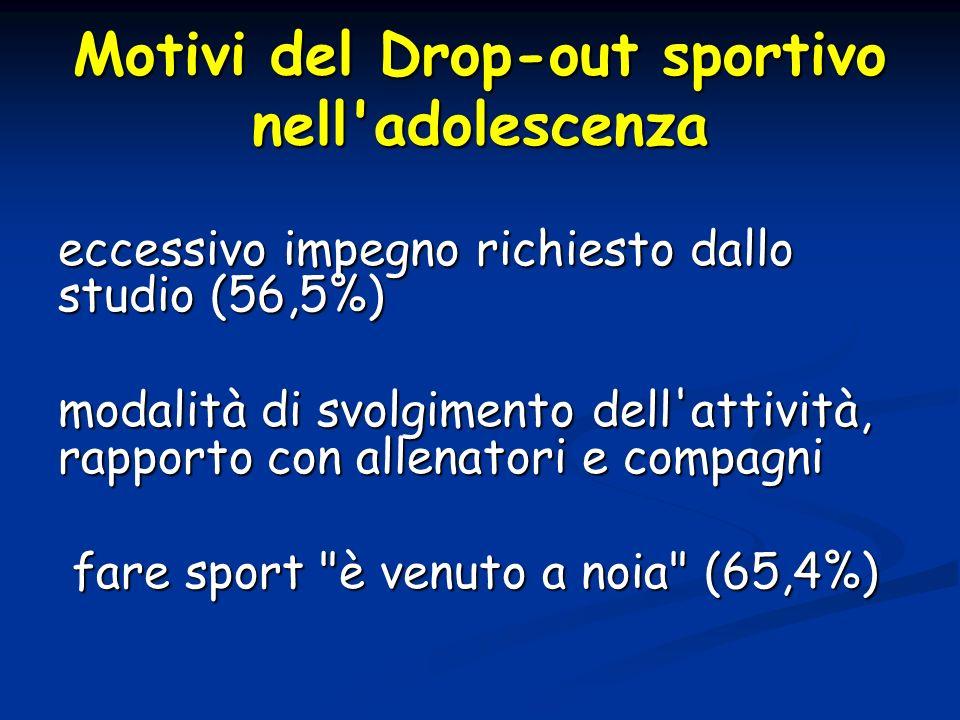 Motivi del Drop-out sportivo nell'adolescenza eccessivo impegno richiesto dallo studio (56,5%) modalità di svolgimento dell'attività, rapporto con all