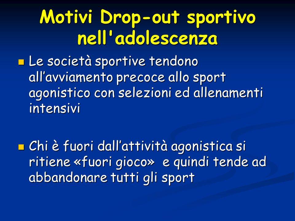 Motivi Drop-out sportivo nell'adolescenza Le società sportive tendono allavviamento precoce allo sport agonistico con selezioni ed allenamenti intensi
