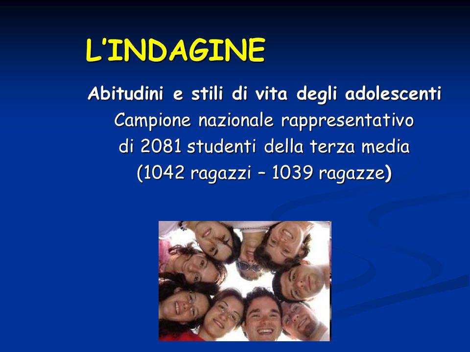 LINDAGINE Abitudini e stili di vita degli adolescenti Campione nazionale rappresentativo di 2081 studenti della terza media (1042 ragazzi – 1039 ragaz