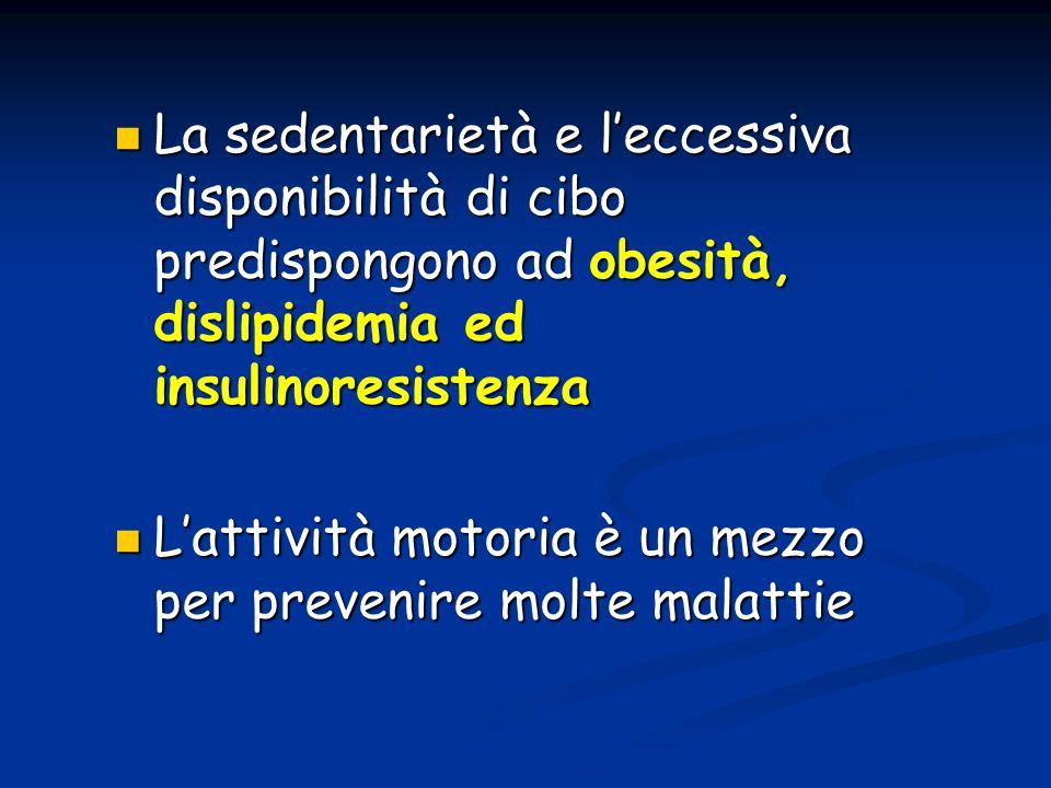 La sedentarietà e leccessiva disponibilità di cibo predispongono ad obesità, dislipidemia ed insulinoresistenza La sedentarietà e leccessiva disponibi