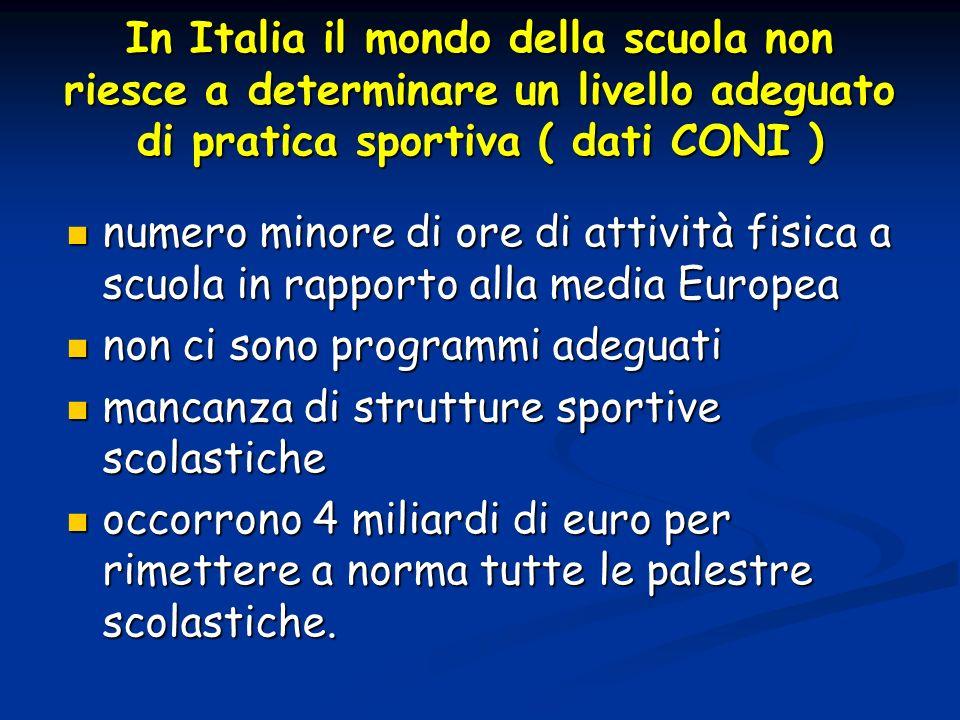 In Italia il mondo della scuola non riesce a determinare un livello adeguato di pratica sportiva ( dati CONI ) numero minore di ore di attività fisica