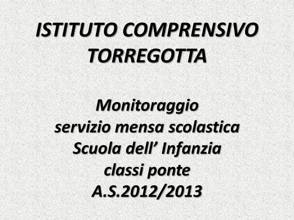 ISTITUTO COMPRENSIVO TORREGOTTA Monitoraggio servizio mensa scolastica Scuola dell Infanzia classi ponte A.S.2012/2013