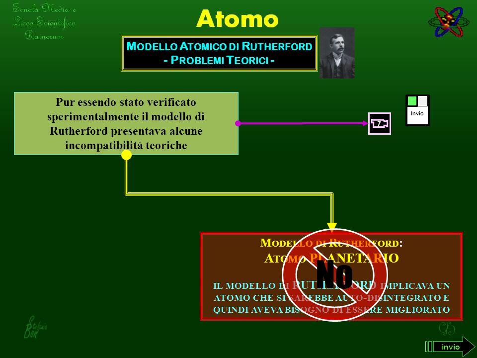 6 Invio Verificata lineguatezza del modello a panettone per rappresentare latomo, Ruterford propose un proprio Modello di ATOMO Le ipotesi iniziali so