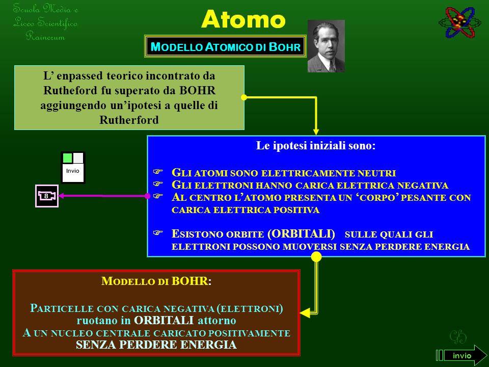 7 Invio Pur essendo stato verificato sperimentalmente il modello di Rutherford presentava alcune incompatibilità teoriche M ODELLO DI R UTHERFORD : A