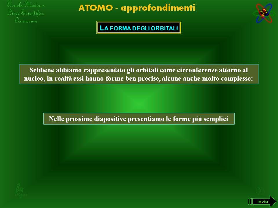 Il modello atomico di Bohr è quello che descrive meglio la struttura dellatomo N UCLEO CENTRALE CON CARICA ELETTRICA POSITIVA E LETTRONI CON CARICA EL