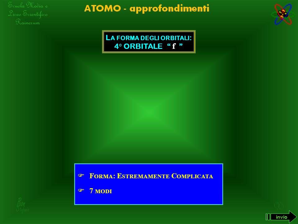 L A FORMA DEGLI ORBITALI : 3° ORBITALE d 5 MODI http://coeb.tiscalinet.it/robyquin/orbitali.htm invio