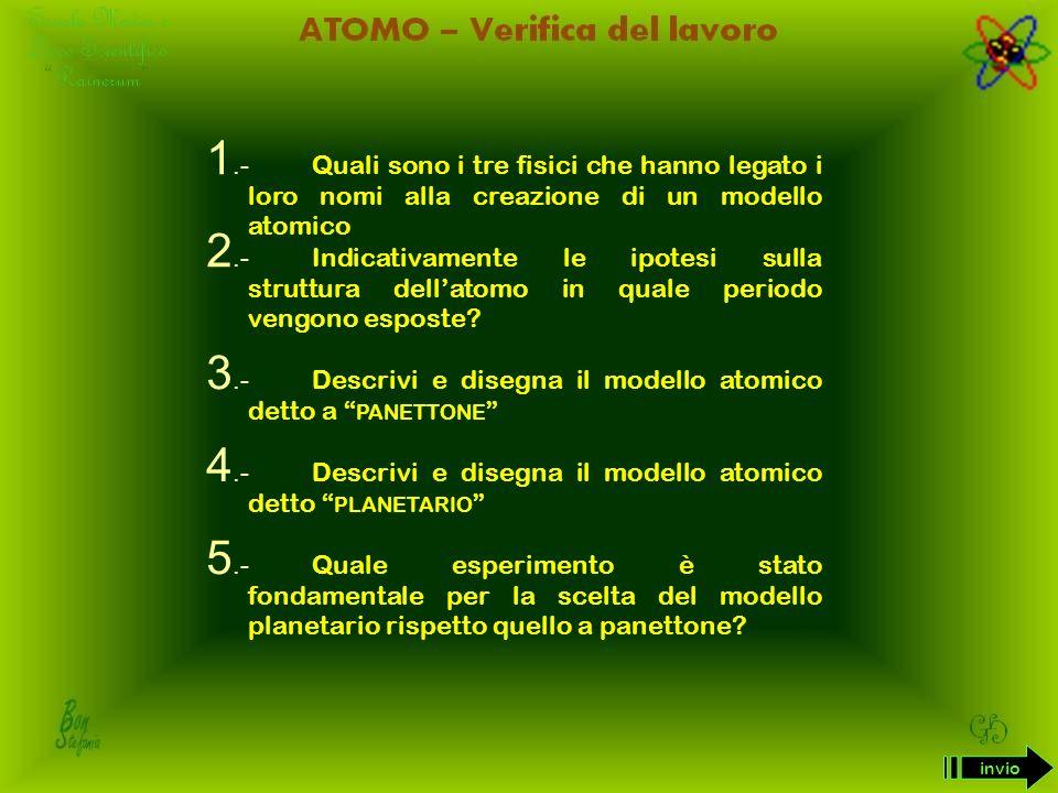 I seguenti 4 filmati sono difficili approfondimenti facoltativi degli argomenti presentati A-1 A-2 A-3 Struttura atomica degli elementi Modello Meccan