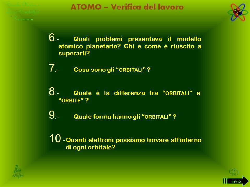 1.- Quali sono i tre fisici che hanno legato i loro nomi alla creazione di un modello atomico 2.- Indicativamente le ipotesi sulla struttura dellatomo