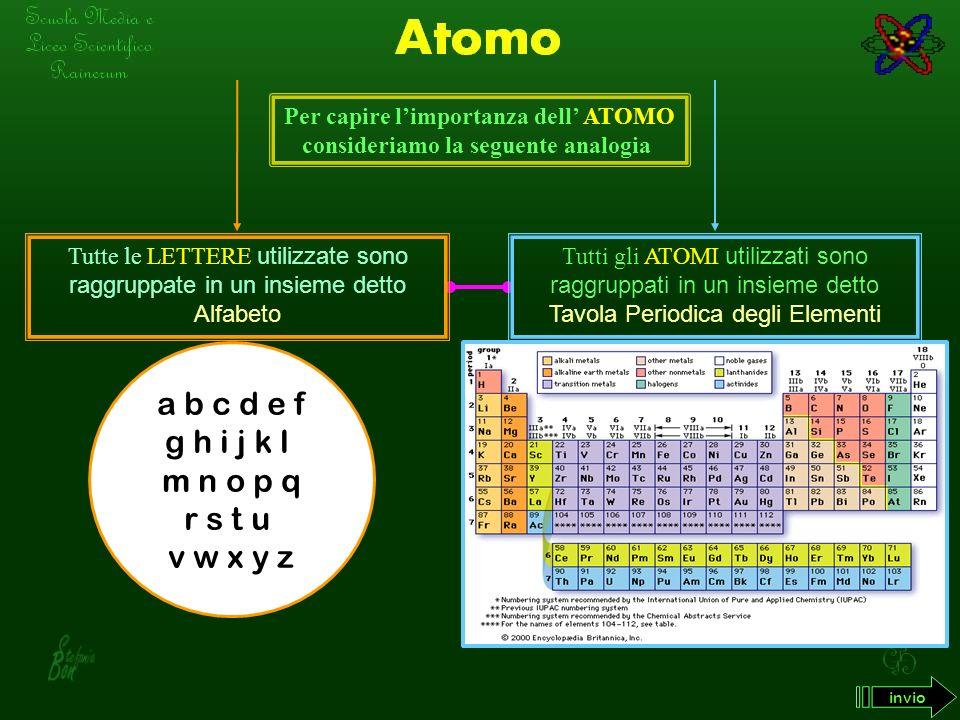 Tutte le LETTERE utilizzate sono raggruppate in un insieme detto Alfabeto a b c d e f g h i j k l m n o p q r s t u v w x y z Tutti gli ATOMI utilizzati sono raggruppati in un insieme detto Tavola Periodica degli Elementi Per capire limportanza dell ATOMO consideriamo la seguente analogia invio
