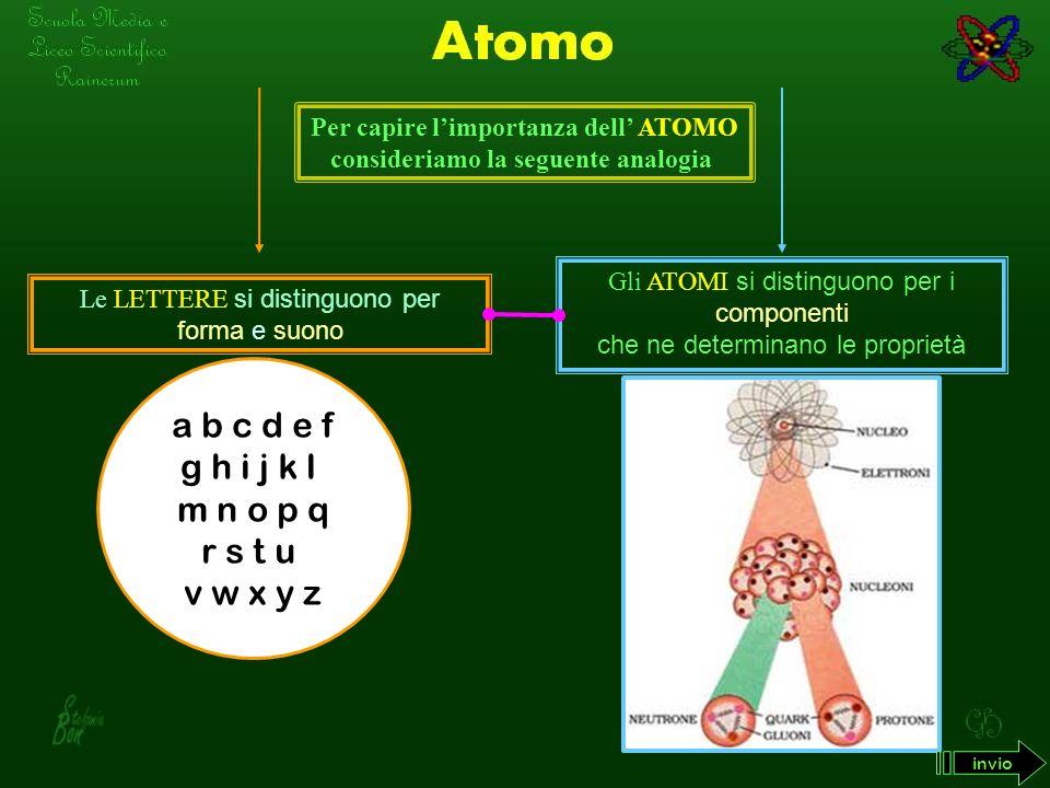 Le LETTERE si distinguono per forma e suono Gli ATOMI si distinguono per i componenti che ne determinano le proprietà a b c d e f g h i j k l m n o p q r s t u v w x y z Per capire limportanza dell ATOMO consideriamo la seguente analogia invio